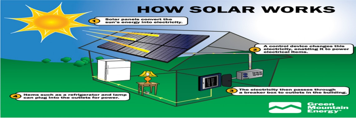 Sky king solar for What is solar power for kids
